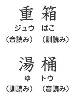重  箱 ジュウ   ばこ  (音読み) (訓読み)  湯 桶 ゆ トウ (訓読み) (音読み)