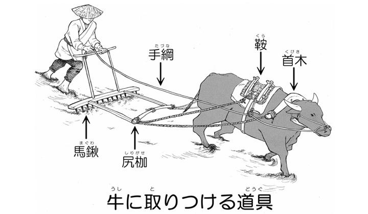 牛に取り付ける道具